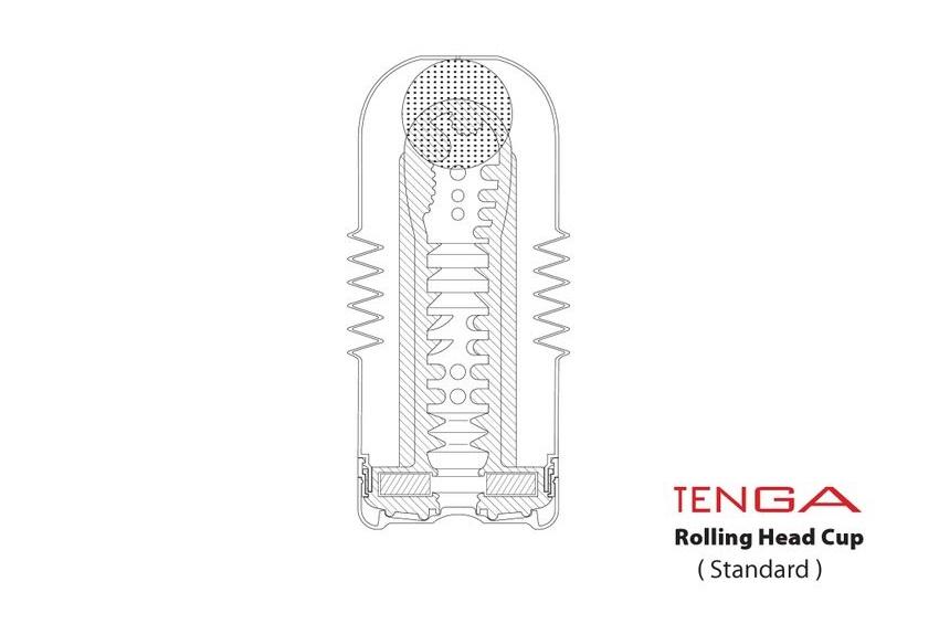 Thiết kế của lõi cốc Tenga Rolling Head Cup